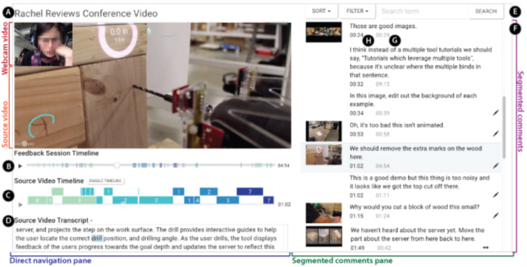 A thumbnail of the VidCrit interface with a video on the left and text critiques of the video on the right.