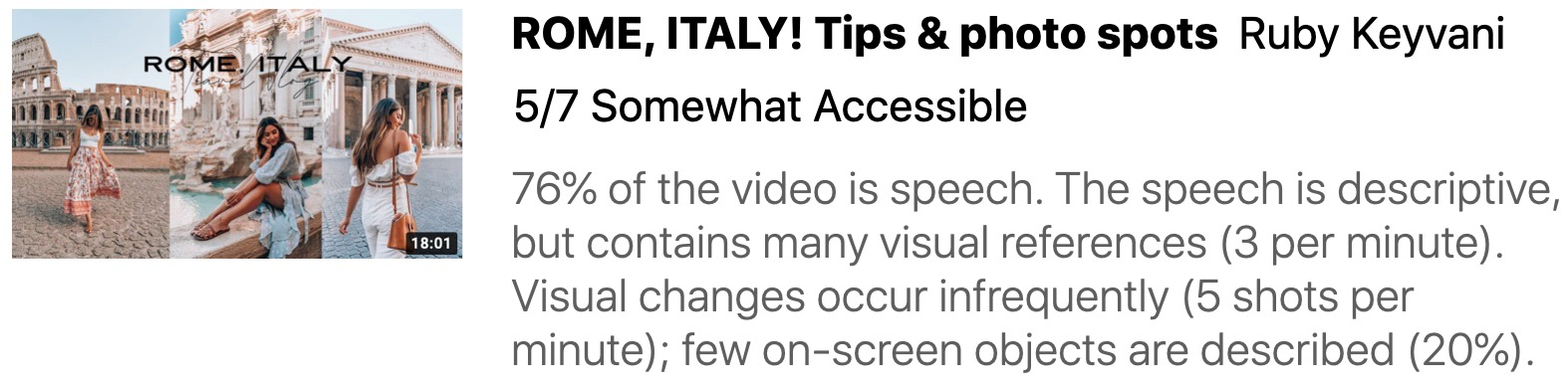 A YouTube search result augmented with accessibility information. A thumbnail of the video shows a woman in Rome. The rest of the video information reads as follows: Rome, Italy! Tips & Photo Spots by Ruby Keyvani. 5/7 Somewhat Accessible. 76% of the video is speech. The speech is descriptive but contains many visual references (3 per minute). Visual changes occur infrequently (5 shots per minute); few on-screen objects are described (20%).